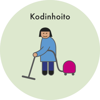 ILOITA kotipalvelu - Kodinhoito