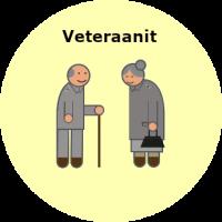 Veteraanit_kotipalvelut_palveluseteli